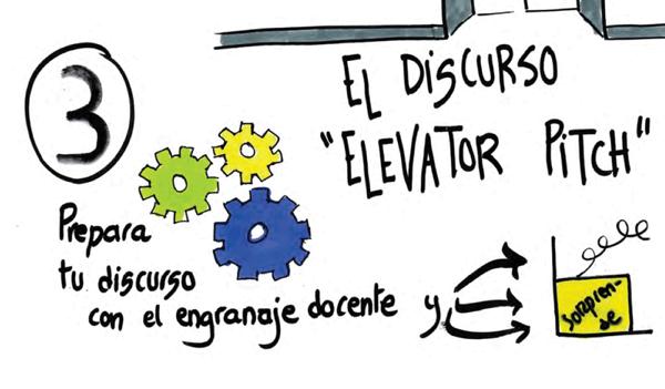 Pedagogías Ágiles: ELEVATOR PITCH