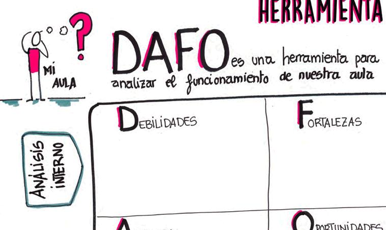 PORTADA Pedagogías Ágiles: DAFO